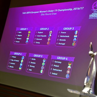 2016/17 UEFA European Women's Under-19 Championship - Elite Round Draw