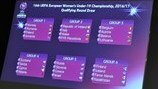 2016/17 UEFA European Women's Under-19 Championship qualifying round draw