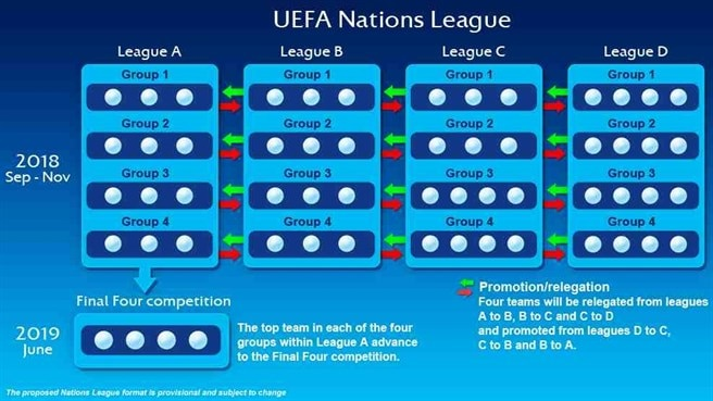 COUPE DES NATIONS -UEFA NATION LEAGUE-2018-2019 2082037_w2