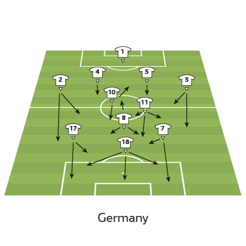 Analyse : Allemagne